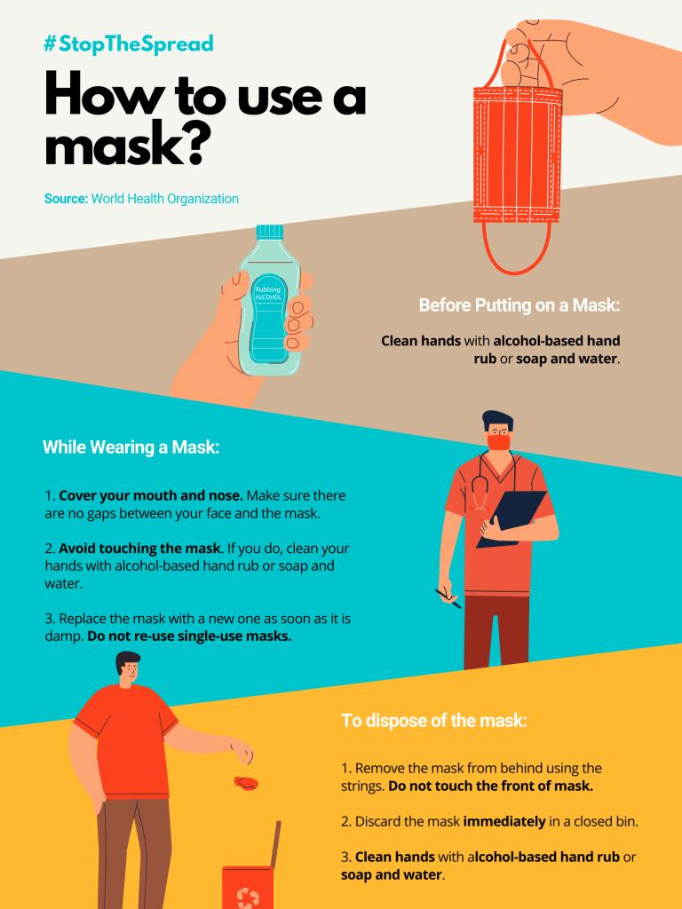 How to Wear a Face Mask Coronavirus
